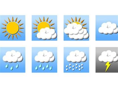 Zašto meteorolozi griješe prilikom prognoziranja vremena?